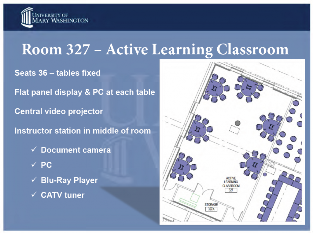 ITCC Active Learning